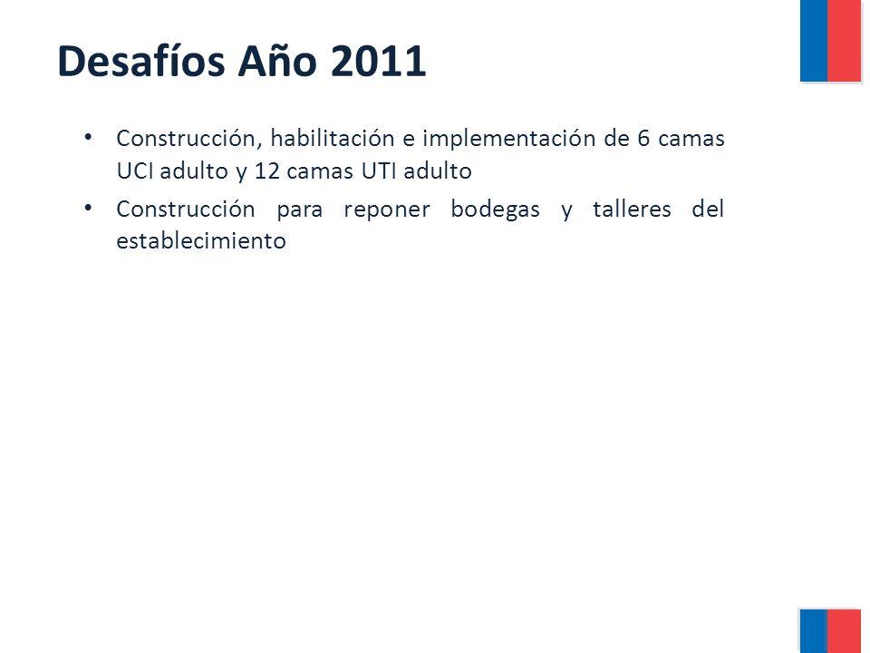 Desafíos Año 2011 Construcción, habilitación e implementación de 6 camas UCI adulto y 12 camas UTI adulto Construcción para reponer bodegas y talleres del establecimiento