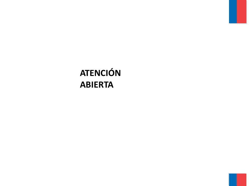 ATENCIÓN ABIERTA