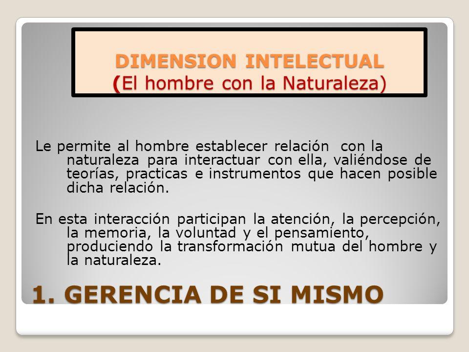 1. GERENCIA DE SI MISMO Le permite al hombre establecer relación con la naturaleza para interactuar con ella, valiéndose de teorías, practicas e instr