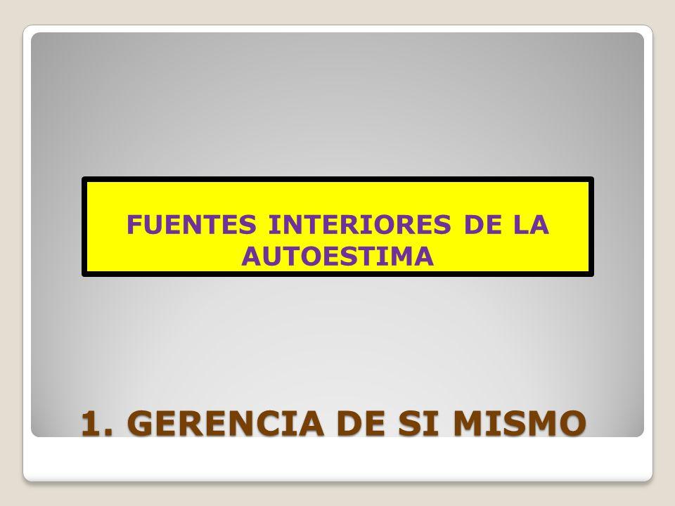 1. GERENCIA DE SI MISMO 1. GERENCIA DE SI MISMO FUENTES INTERIORES DE LA AUTOESTIMA