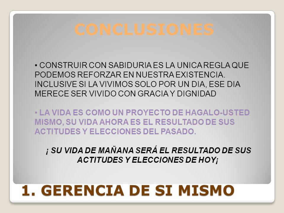 1. GERENCIA DE SI MISMO CONCLUSIONES CONSTRUIR CON SABIDURIA ES LA UNICA REGLA QUE PODEMOS REFORZAR EN NUESTRA EXISTENCIA. INCLUSIVE SI LA VIVIMOS SOL