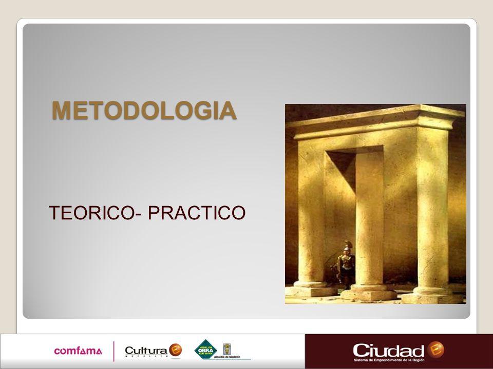 METODOLOGIA TEORICO- PRACTICO