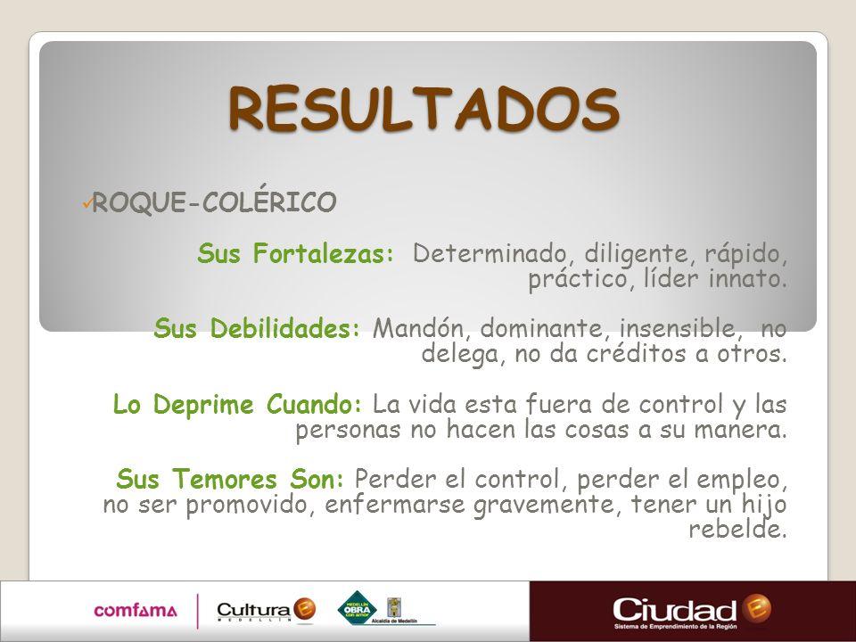 RESULTADOS ROQUE-COLÉRICO Sus Fortalezas: Determinado, diligente, rápido, práctico, líder innato. Sus Debilidades: Mandón, dominante, insensible, no d