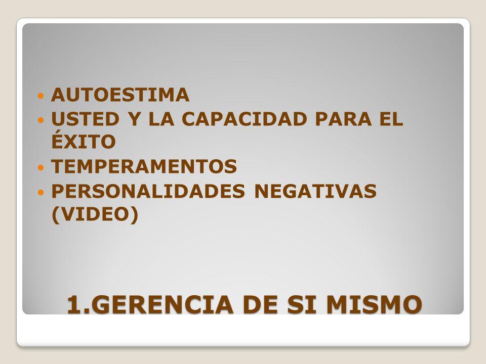 1.GERENCIA DE SI MISMO AUTOESTIMA USTED Y LA CAPACIDAD PARA EL ÉXITO TEMPERAMENTOS PERSONALIDADES NEGATIVAS (VIDEO)