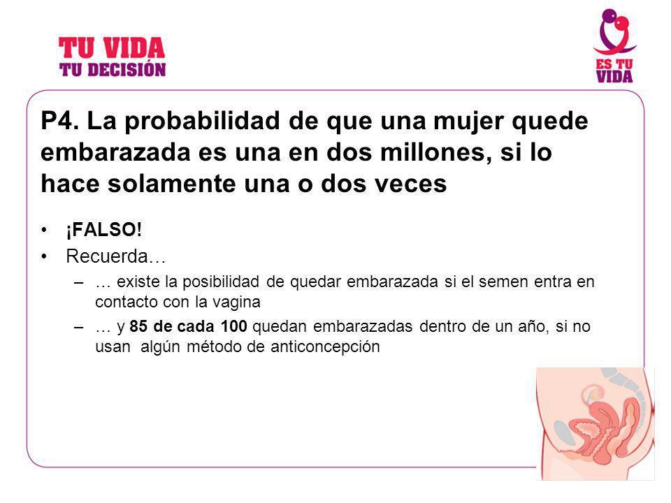 P4. La probabilidad de que una mujer quede embarazada es una en dos millones, si lo hace solamente una o dos veces ¡FALSO! Recuerda… –… existe la posi