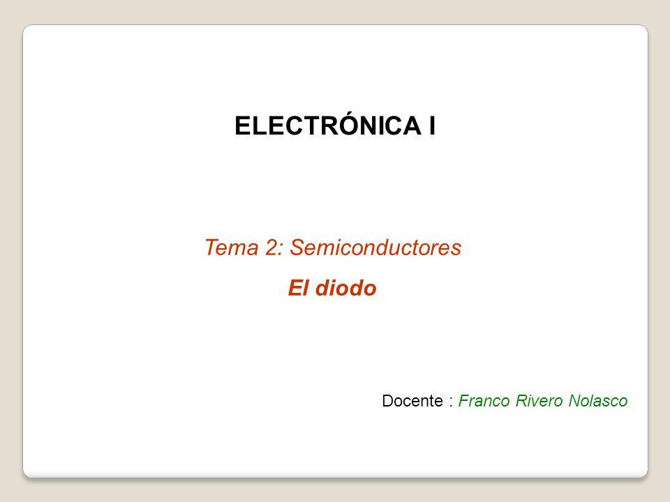 ELECTRÓNICA I Tema 2: Semiconductores El diodo Docente : Franco Rivero Nolasco