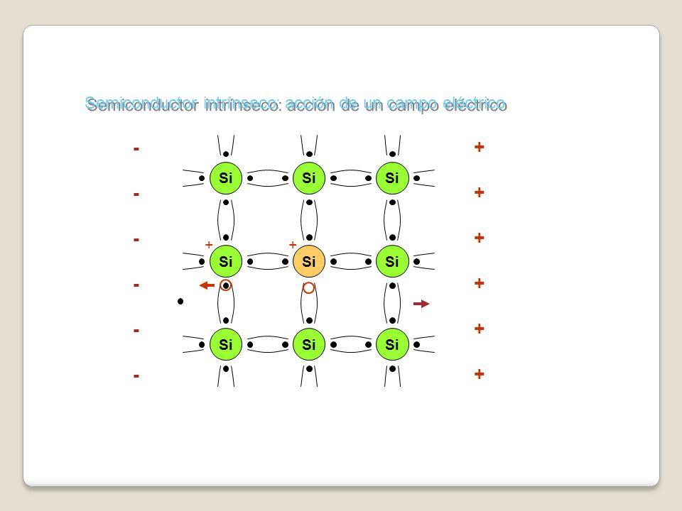 Si + Semiconductor intrínseco : acción de un campo eléctrico : acción de un campo eléctrico ++++++++++++ ------------ +