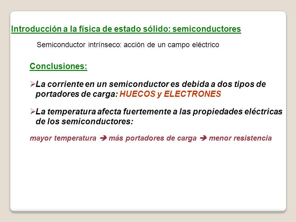Introducción a la física de estado sólido: semiconductores Semiconductor intrínseco: acción de un campo eléctrico Conclusiones: La corriente en un sem