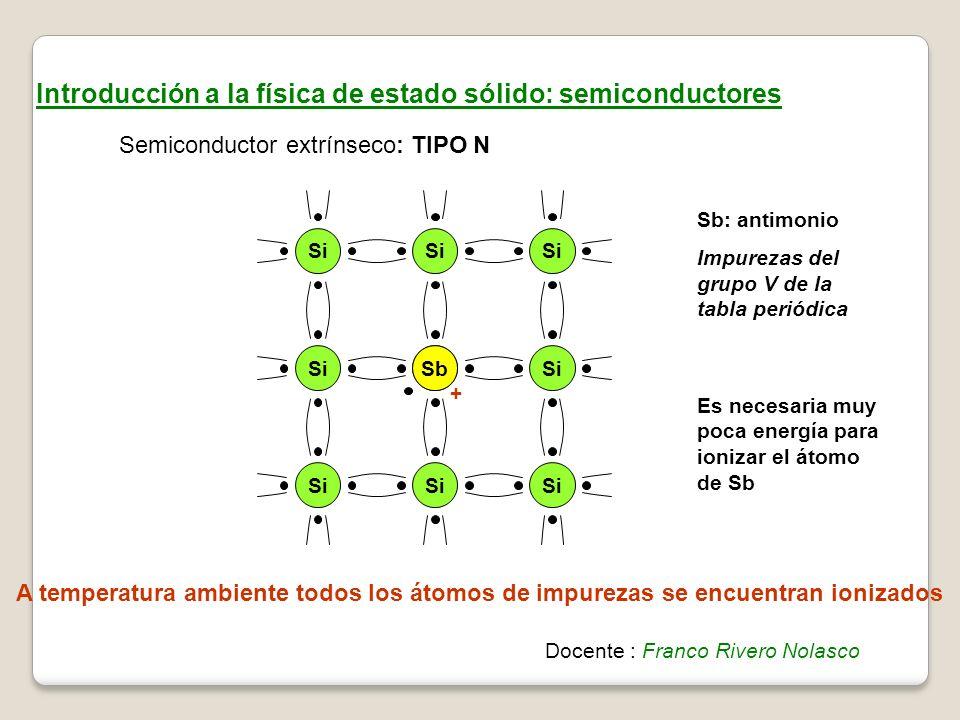 Introducción a la física de estado sólido: semiconductores Semiconductor extrínseco Si Sb: antimonio Impurezas del grupo V de la tabla periódica Sb :