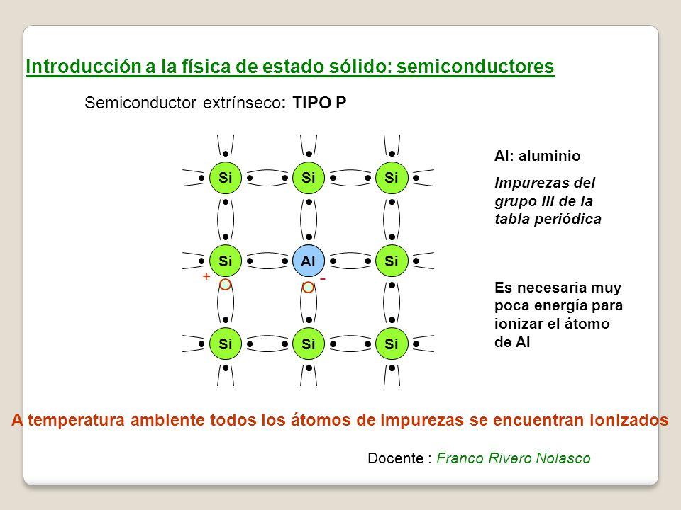 Introducción a la física de estado sólido: semiconductores Semiconductor extrínseco Si Al: aluminio Impurezas del grupo III de la tabla periódica Al :