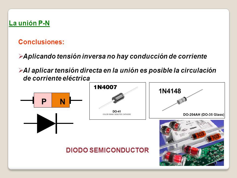 La unión P-N Conclusiones: Aplicando tensión inversa no hay conducción de corriente Al aplicar tensión directa en la unión es posible la circulación de corriente eléctrica P N DIODO SEMICONDUCTOR