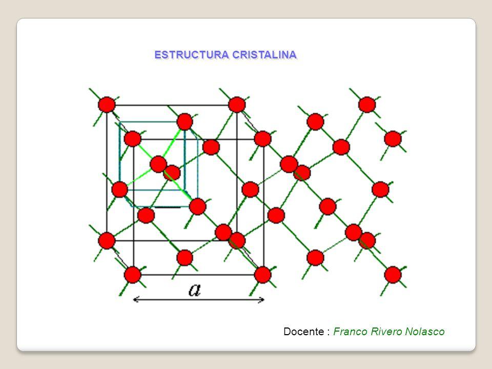Introducción a la física de estado sólido: semiconductores Semiconductor extrínseco Si Al: aluminio Impurezas del grupo III de la tabla periódica Al : TIPO P Es necesaria muy poca energía para ionizar el átomo de Al - A temperatura ambiente todos los átomos de impurezas se encuentran ionizados + Docente : Franco Rivero Nolasco