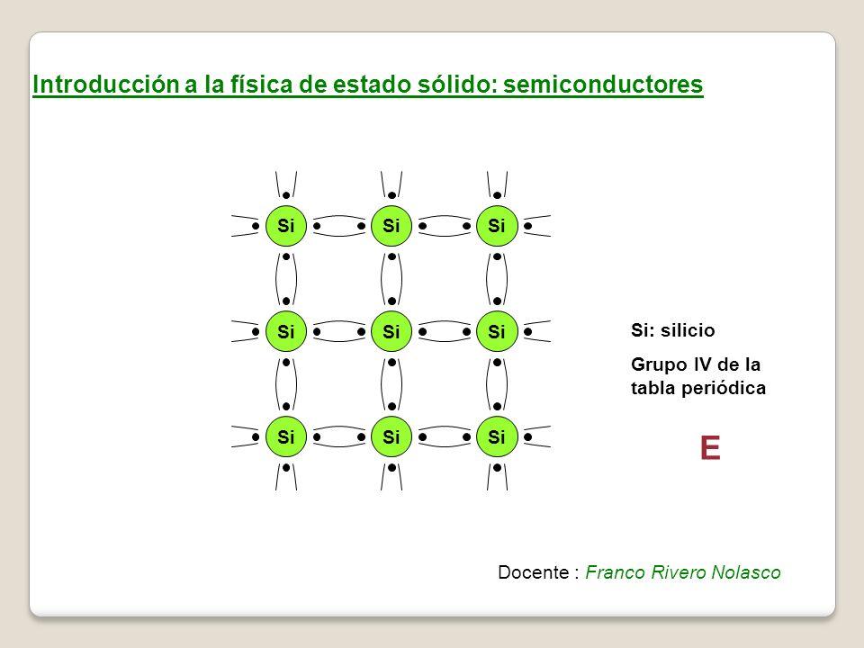Introducción a la física de estado sólido: semiconductores Si E + Electrón Hueco Enlace covalente Docente : Franco Rivero Nolasco