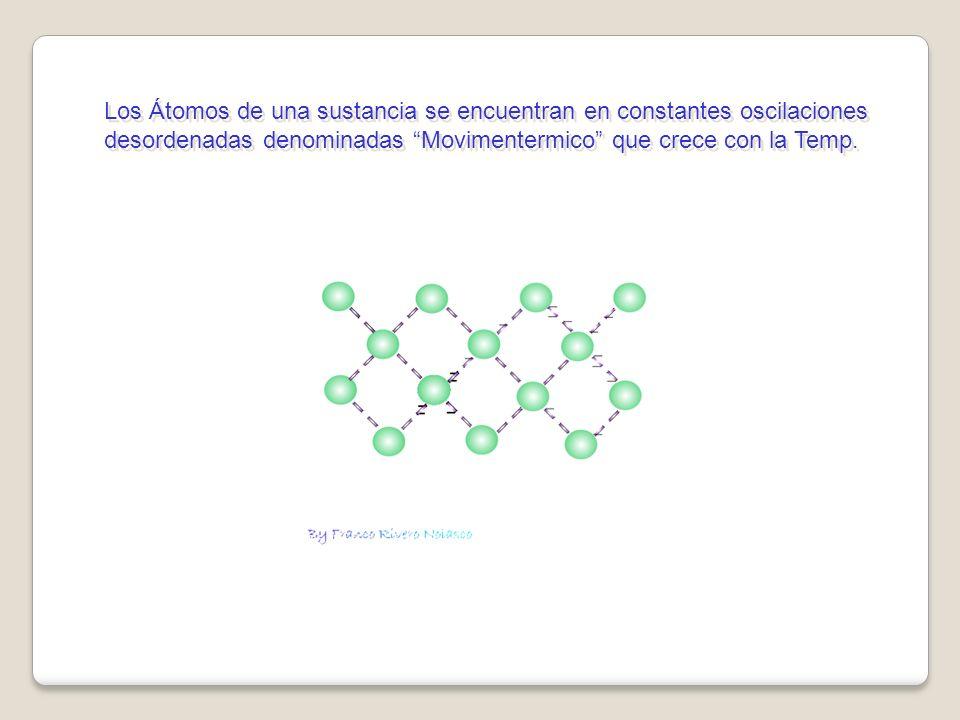 Los Átomos de una sustancia se encuentran en constantes oscilaciones desordenadas denominadas Movimentermico que crece con la Temp.