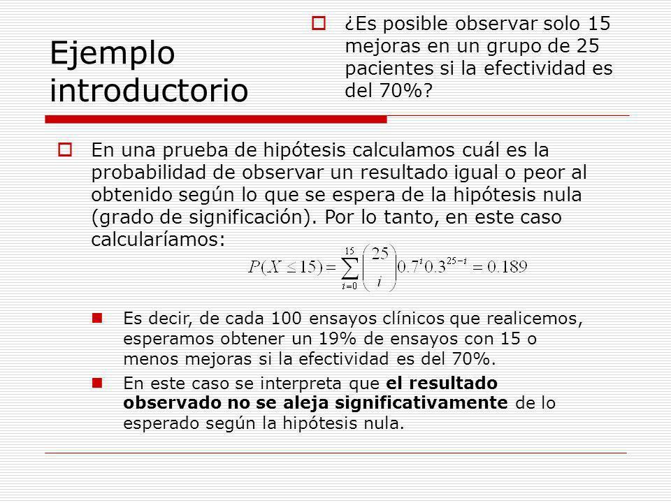 Definiciones Estadístico de una prueba Función muestral que permite evaluar si los resultados se comportan según lo esperado por la hipótesis nula Grado de significación Probabilidad de haber obtenido un resultado igual al observado o más alejado que el observado según lo esperado por la hipótesis nula.