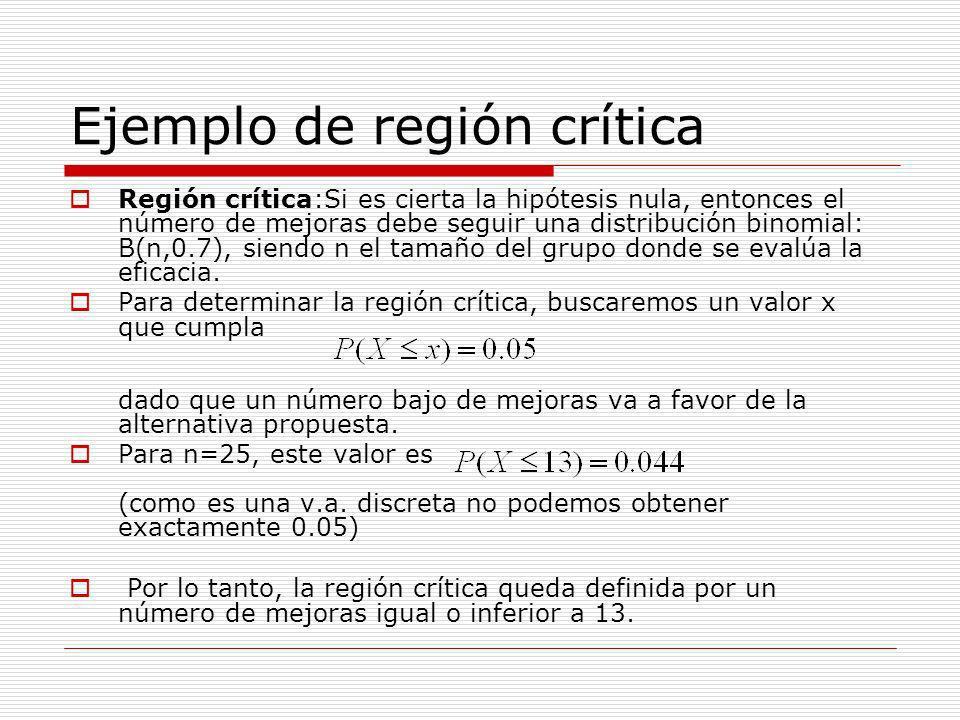 Utilización de la región crítica Hemos visto, en el caso de n=25, que la región crítica corresponde a un número de mejoras igual o inferior a 13.