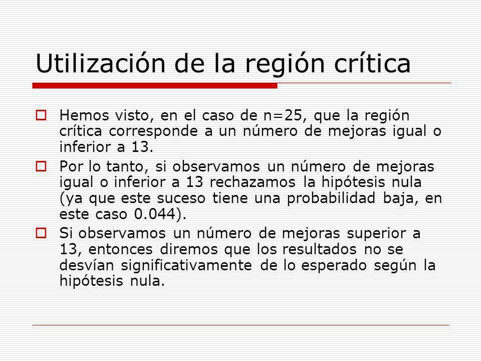 Utilización de la región crítica Hemos visto, en el caso de n=25, que la región crítica corresponde a un número de mejoras igual o inferior a 13. Por