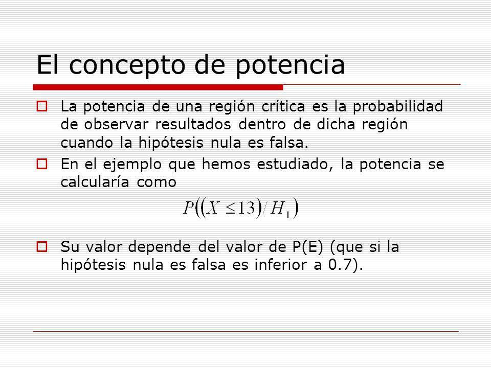 El concepto de potencia La potencia de una región crítica es la probabilidad de observar resultados dentro de dicha región cuando la hipótesis nula es