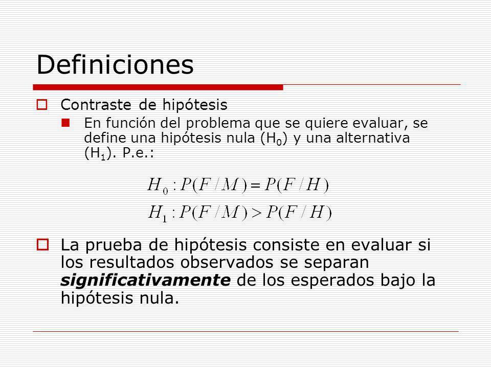 Definiciones Contraste de hipótesis En función del problema que se quiere evaluar, se define una hipótesis nula (H 0 ) y una alternativa (H 1 ). P.e.: