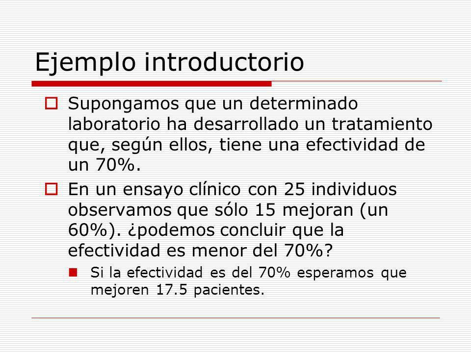 Ejemplo introductorio Supongamos que un determinado laboratorio ha desarrollado un tratamiento que, según ellos, tiene una efectividad de un 70%. En u