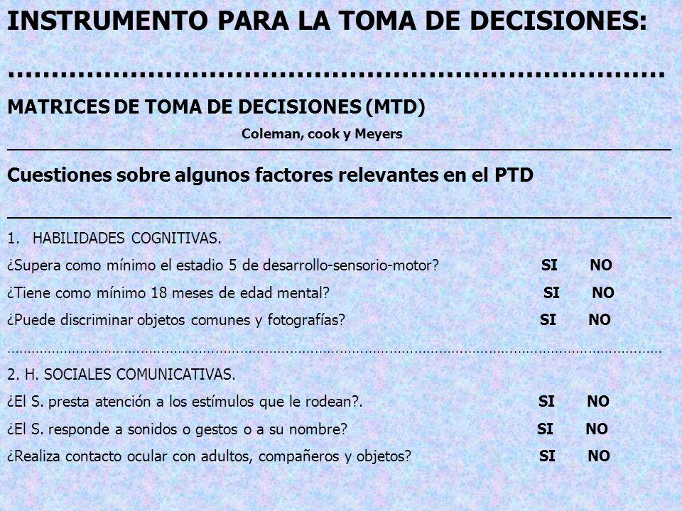 INSTRUMENTO PARA LA TOMA DE DECISIONES: ………………………………………………………………… MATRICES DE TOMA DE DECISIONES (MTD) _______________________________________________