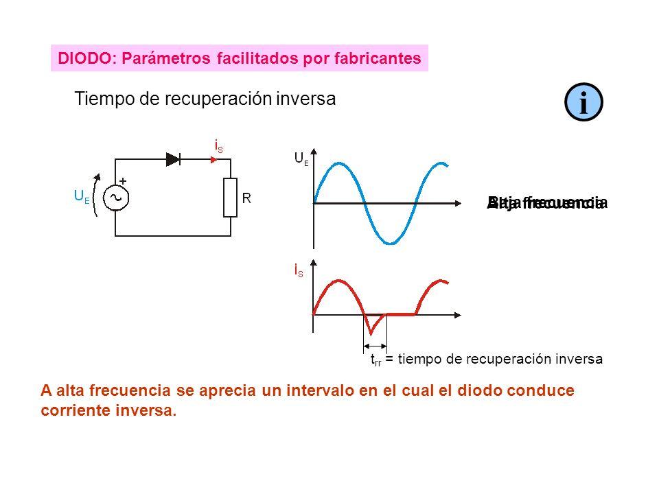 DIODO: Parámetros facilitados por fabricantes Tiempo de recuperación inversa i Baja frecuencia Alta frecuencia t rr = tiempo de recuperación inversa A alta frecuencia se aprecia un intervalo en el cual el diodo conduce corriente inversa.