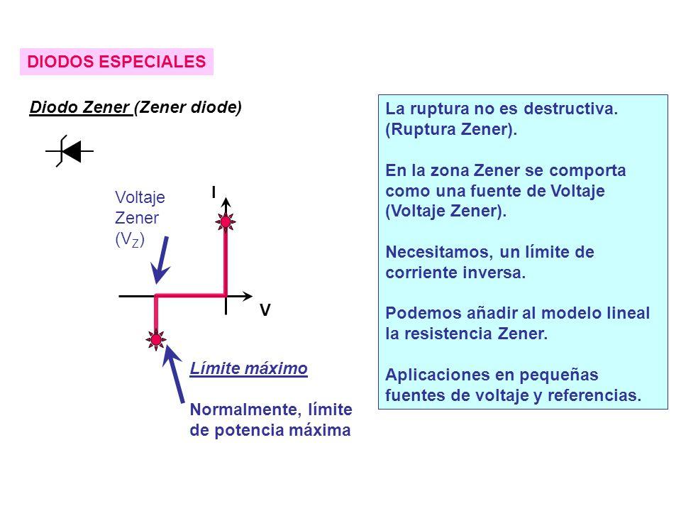 DIODOS ESPECIALES Diodo Zener (Zener diode) La ruptura no es destructiva. (Ruptura Zener). En la zona Zener se comporta como una fuente de Voltaje (Vo