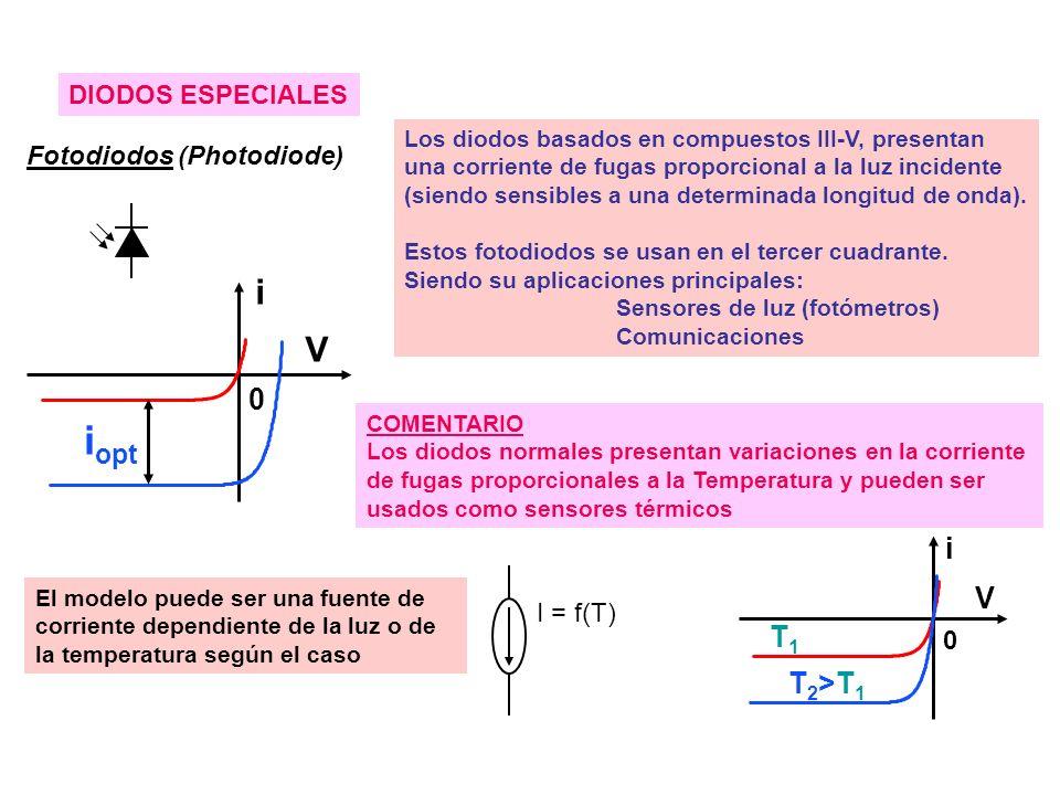 DIODOS ESPECIALES Fotodiodos (Photodiode) 0 i V i opt Los diodos basados en compuestos III-V, presentan una corriente de fugas proporcional a la luz incidente (siendo sensibles a una determinada longitud de onda).