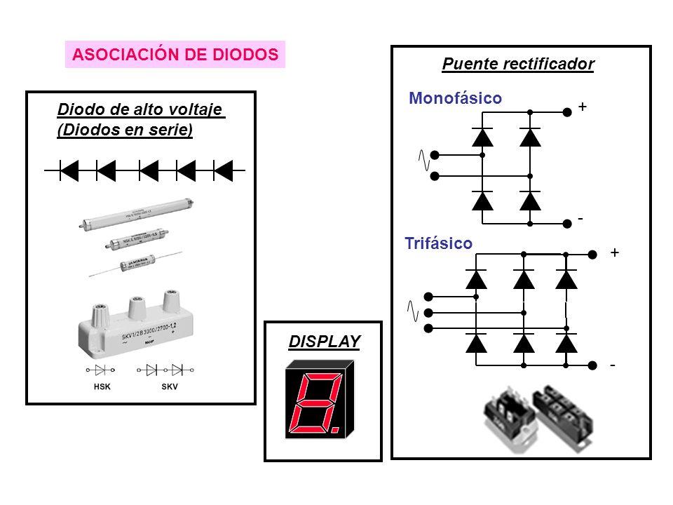 ASOCIACIÓN DE DIODOS DISPLAY Diodo de alto voltaje (Diodos en serie) Puente rectificador + - + - Monofásico Trifásico