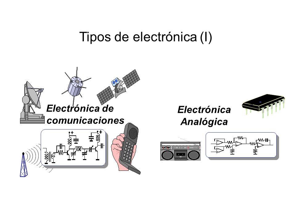 Electrónica de comunicaciones Tipos de electrónica (I) Electrónica Analógica