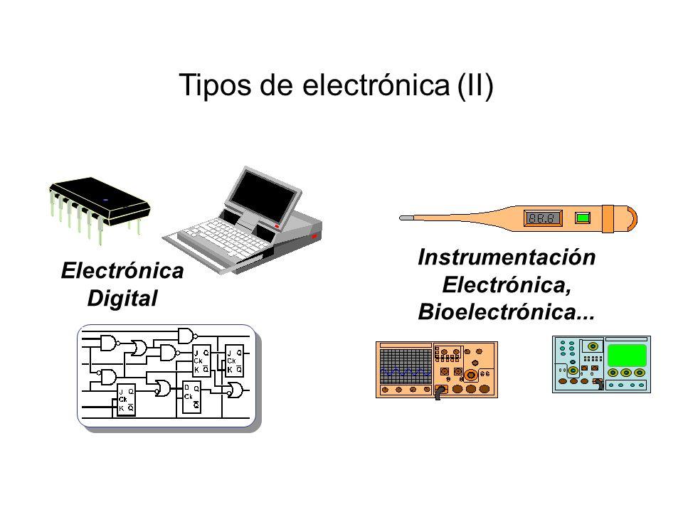 Tipos de electrónica (II) Electrónica Digital Instrumentación Electrónica, Bioelectrónica...
