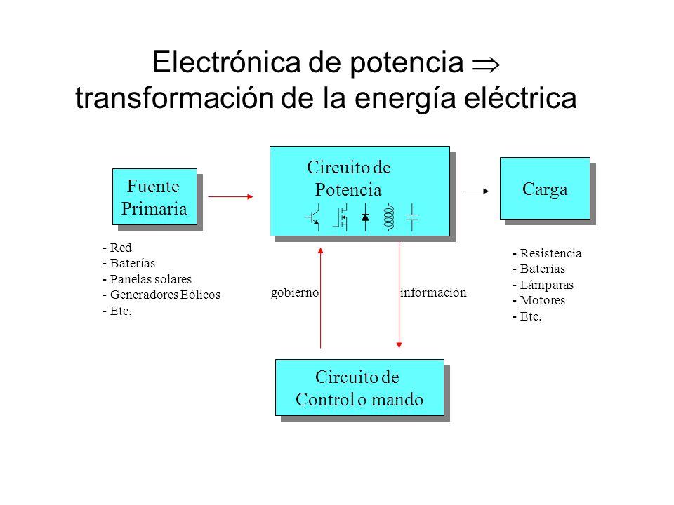 Electrónica de potencia transformación de la energía eléctrica Fuente Primaria Fuente Primaria - Red - Baterías - Panelas solares - Generadores Eólico