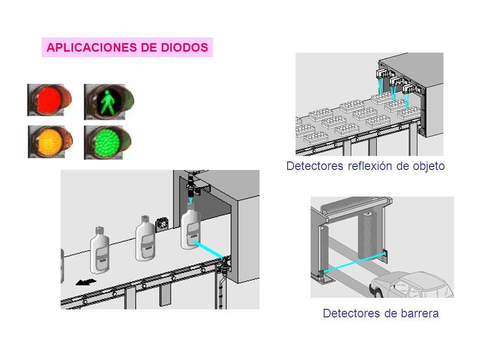 APLICACIONES DE DIODOS Detectores reflexión de objeto Detectores de barrera