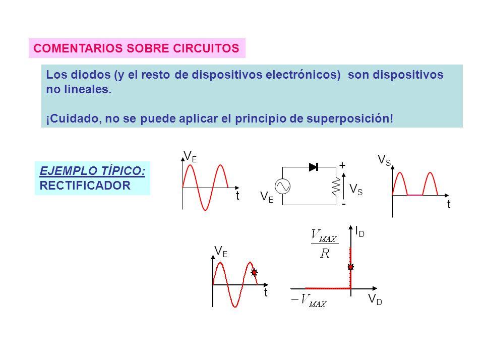 COMENTARIOS SOBRE CIRCUITOS Los diodos (y el resto de dispositivos electrónicos) son dispositivos no lineales. ¡Cuidado, no se puede aplicar el princi
