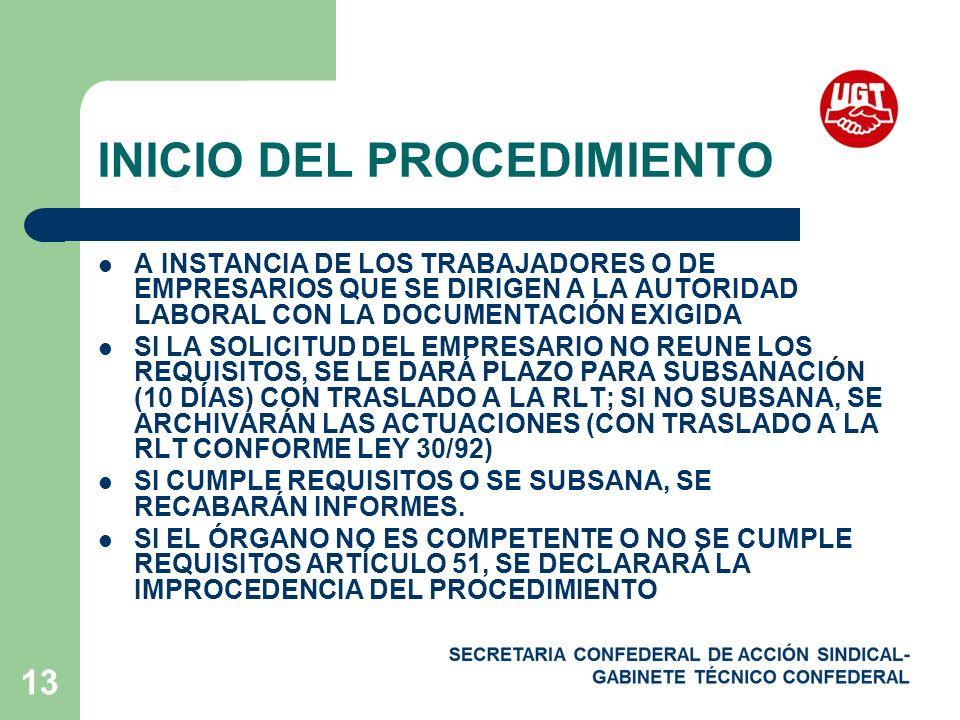 13 INICIO DEL PROCEDIMIENTO A INSTANCIA DE LOS TRABAJADORES O DE EMPRESARIOS QUE SE DIRIGEN A LA AUTORIDAD LABORAL CON LA DOCUMENTACIÓN EXIGIDA SI LA SOLICITUD DEL EMPRESARIO NO REUNE LOS REQUISITOS, SE LE DARÁ PLAZO PARA SUBSANACIÓN (10 DÍAS) CON TRASLADO A LA RLT; SI NO SUBSANA, SE ARCHIVARÁN LAS ACTUACIONES (CON TRASLADO A LA RLT CONFORME LEY 30/92) SI CUMPLE REQUISITOS O SE SUBSANA, SE RECABARÁN INFORMES.