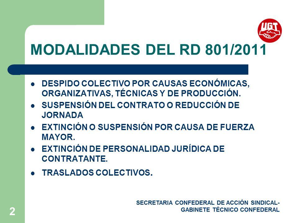 2 MODALIDADES DEL RD 801/2011 DESPIDO COLECTIVO POR CAUSAS ECONÓMICAS, ORGANIZATIVAS, TÉCNICAS Y DE PRODUCCIÓN. SUSPENSIÓN DEL CONTRATO O REDUCCIÓN DE