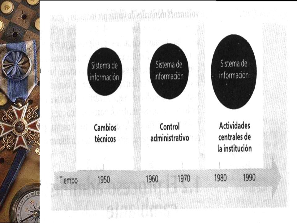 La arquitectura de información de una organización Orden y coordinación de las diversas tecnologías de computo y los sistemas de aplicaciones de negocio para satisfacer las comunicaciones entre los distintos niveles de la institución.