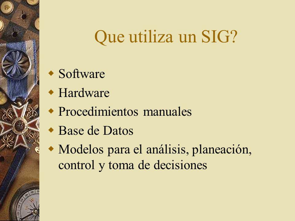 El SIG como Estructura Piramidal Procesamiento de Transacciones / Respuesta a preguntas Información administrativa para la planeación operacional, toma de desiciones y control Información Administrativa para la planeación táctica y la toma de desiciones SIG para la Planeación de políticas Estratégicas/toma de desiciones