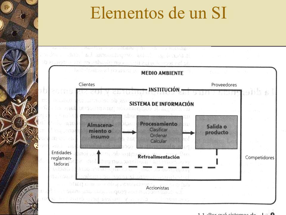 Alimentación-Insumos-Entradas La captura o recolección de datos primarios dentro de la institución o de su entrono para ser procesador