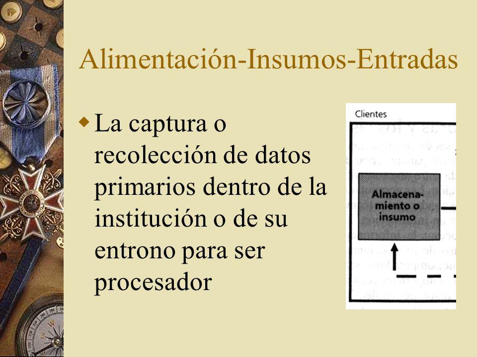 Procesamiento La conversión del insumo en una forma mas comprensible para el receptor o agente de toma de decisiones