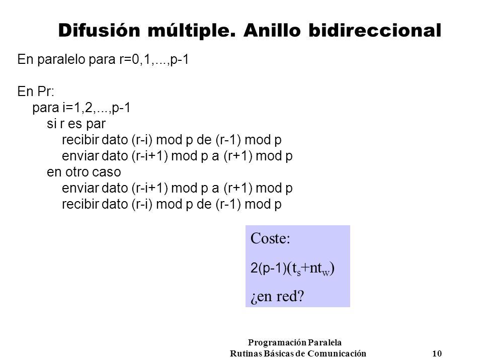 Programación Paralela Rutinas Básicas de Comunicación 10 Difusión múltiple. Anillo bidireccional En paralelo para r=0,1,...,p-1 En Pr: para i=1,2,...,