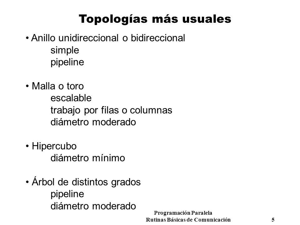 Programación Paralela Rutinas Básicas de Comunicación 5 Topologías más usuales Anillo unidireccional o bidireccional simple pipeline Malla o toro esca