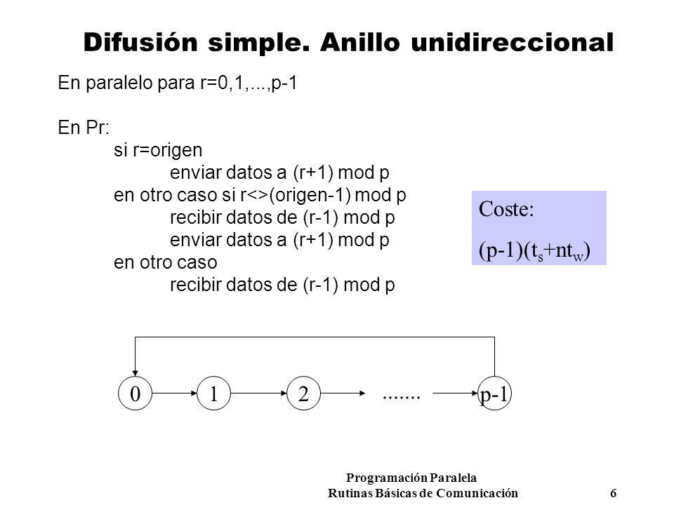 Programación Paralela Rutinas Básicas de Comunicación 6 Difusión simple. Anillo unidireccional En paralelo para r=0,1,...,p-1 En Pr: si r=origen envia