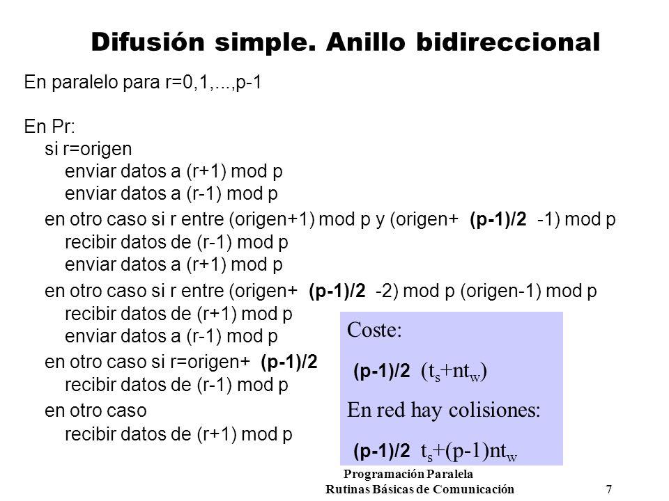 Programación Paralela Rutinas Básicas de Comunicación 7 Difusión simple. Anillo bidireccional En paralelo para r=0,1,...,p-1 En Pr: si r=origen enviar