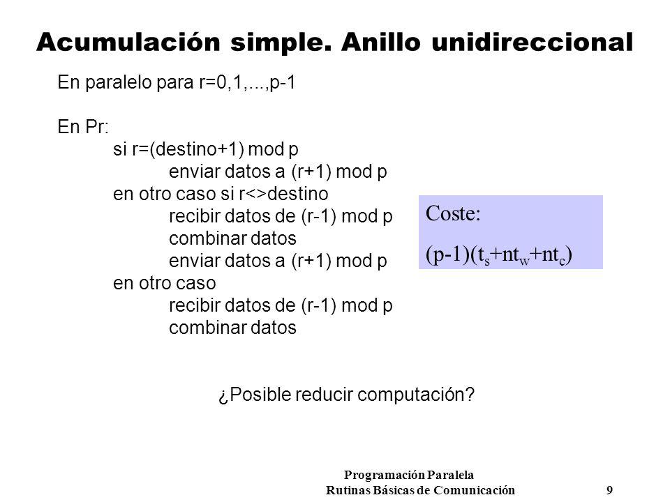 Programación Paralela Rutinas Básicas de Comunicación 9 Acumulación simple. Anillo unidireccional En paralelo para r=0,1,...,p-1 En Pr: si r=(destino+