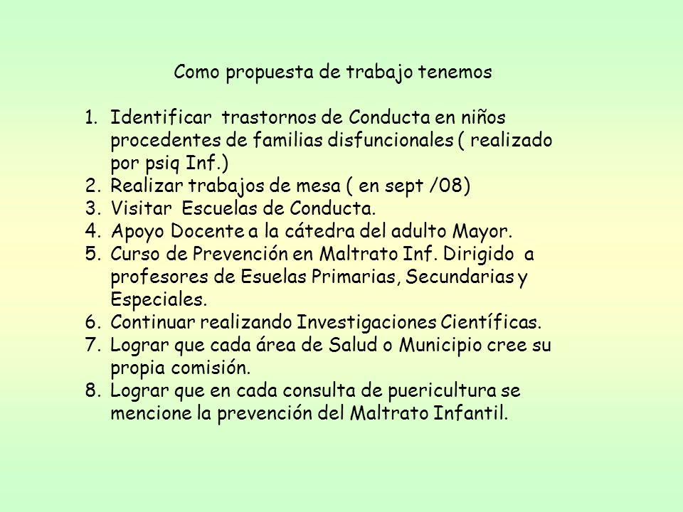 Como propuesta de trabajo tenemos 1.Identificar trastornos de Conducta en niños procedentes de familias disfuncionales ( realizado por psiq Inf.) 2.Re