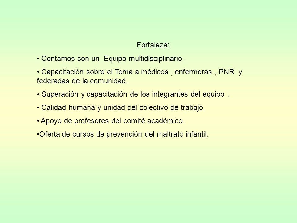 Fortaleza: Contamos con un Equipo multidisciplinario. Capacitación sobre el Tema a médicos, enfermeras, PNR y federadas de la comunidad. Superación y