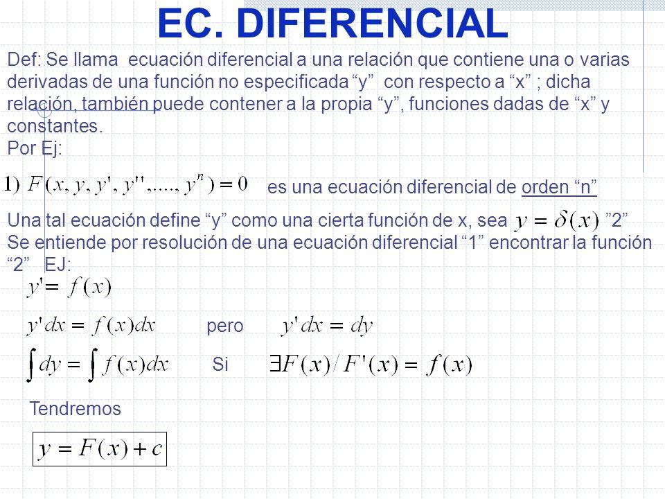 EC. DIFERENCIAL Presione Enter Siempre que Si quede 1) Resolver: Ec. Característica.