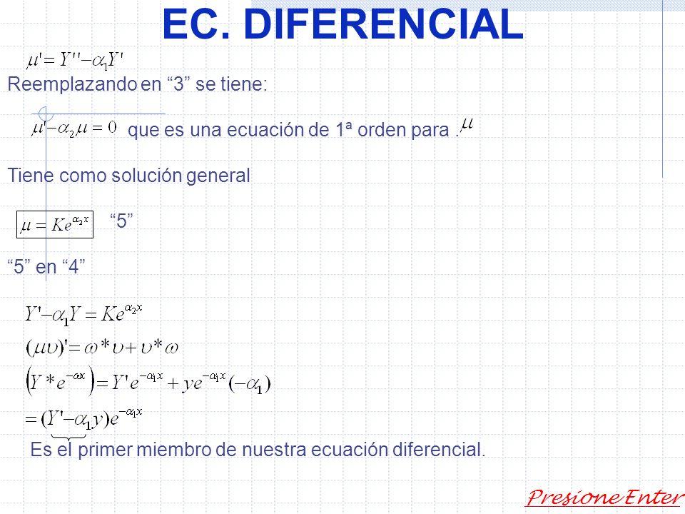 EC. DIFERENCIAL Presione Enter Ecuación lineal homogénea de 2º orden con coeficientes constantes: 1con a y b ctes. Sean y dos números tales que: 2 Est