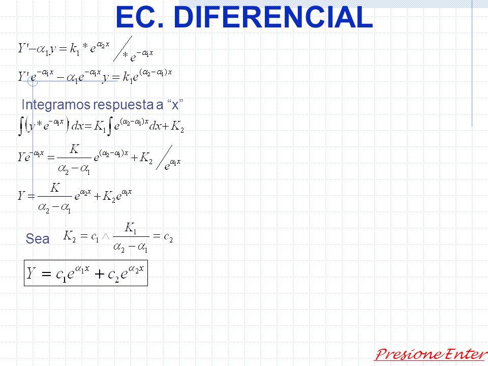 EC. DIFERENCIAL Presione Enter Reemplazando en 3 se tiene: que es una ecuación de 1ª orden para. Tiene como solución general 5 5 en 4 Es el primer mie